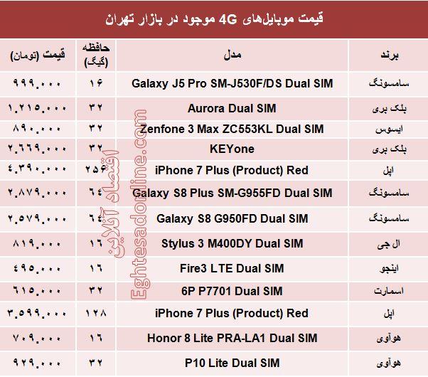 موبایل 4G