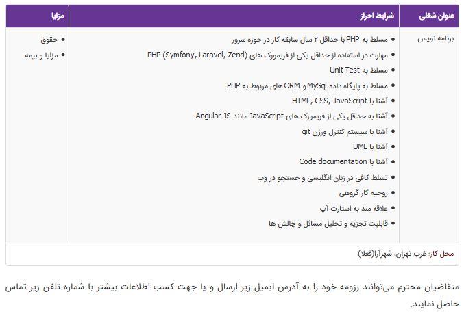 استخدام برنامه نویس در شرکت مشرق در تهران