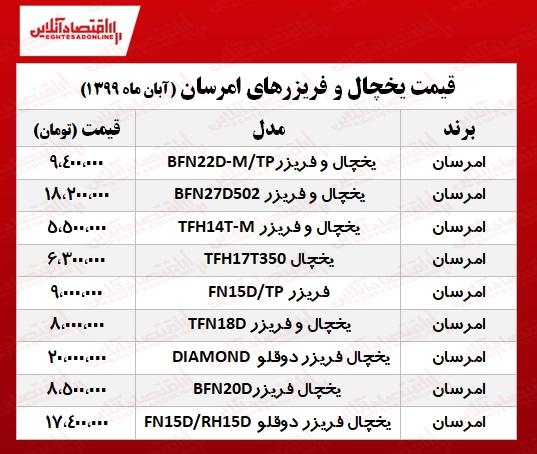 قیمت خرید یخچال امرسان