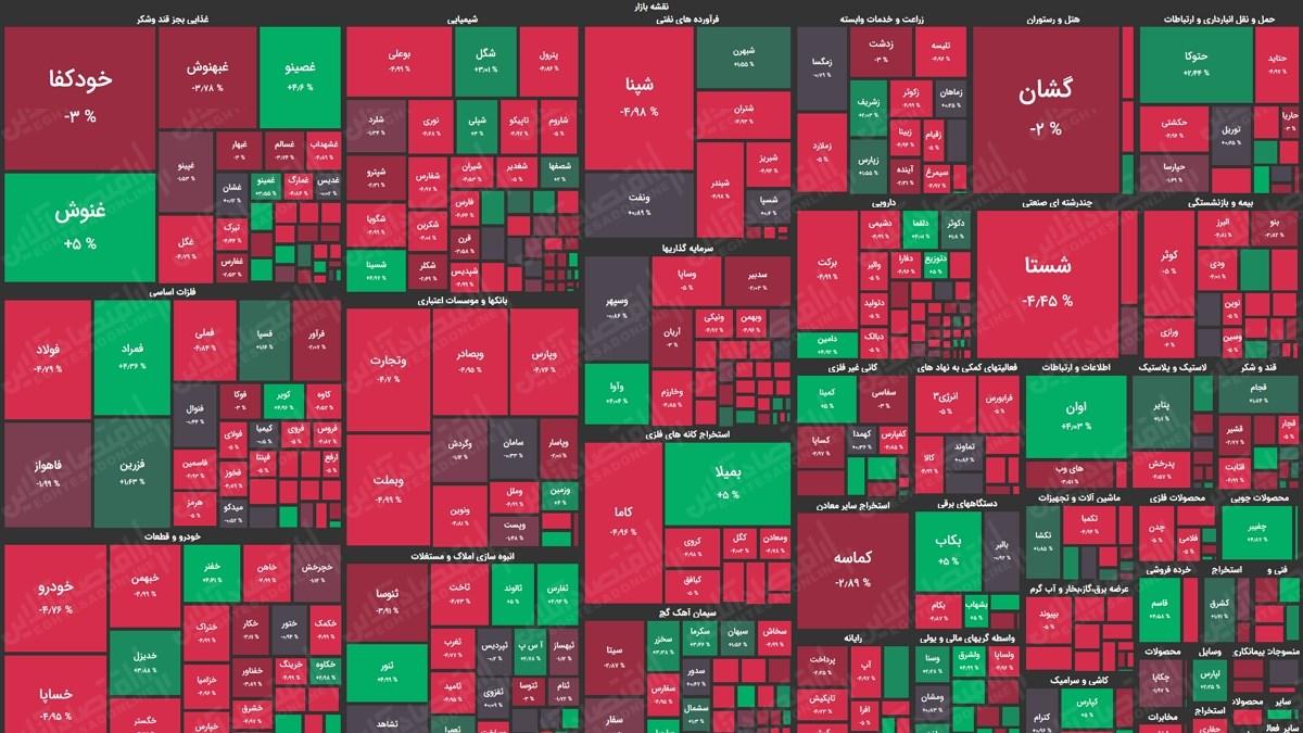 نقشه بازار17.10.99