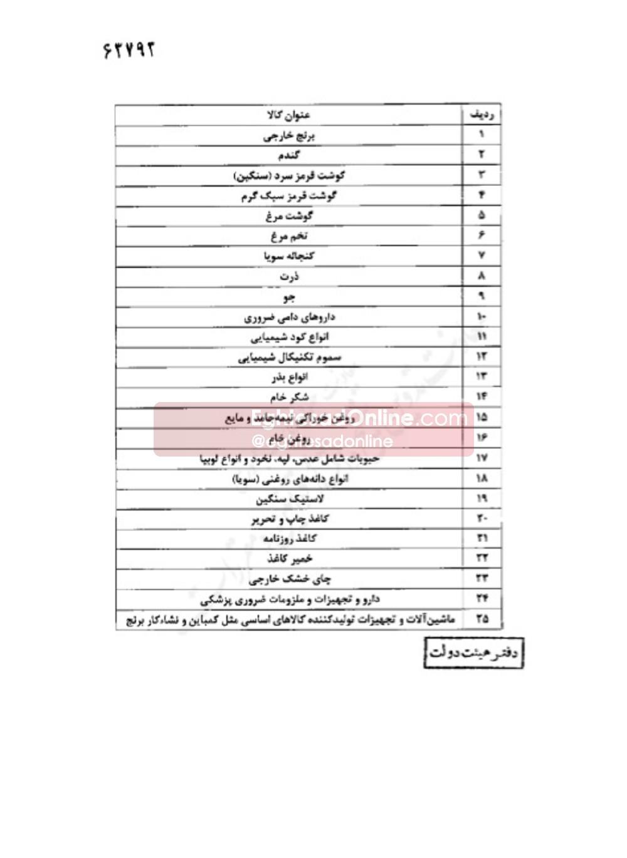 فهرست کالاهای مشمول ارز ۴۲۰۰ تومانی منتشر شد