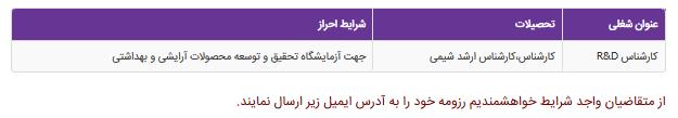 استخدام کارشناس R&D در شرکت بازرگانی در تهران