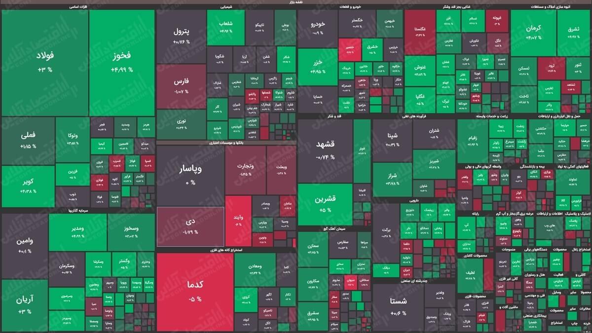 نقشه بازار18.05.1400