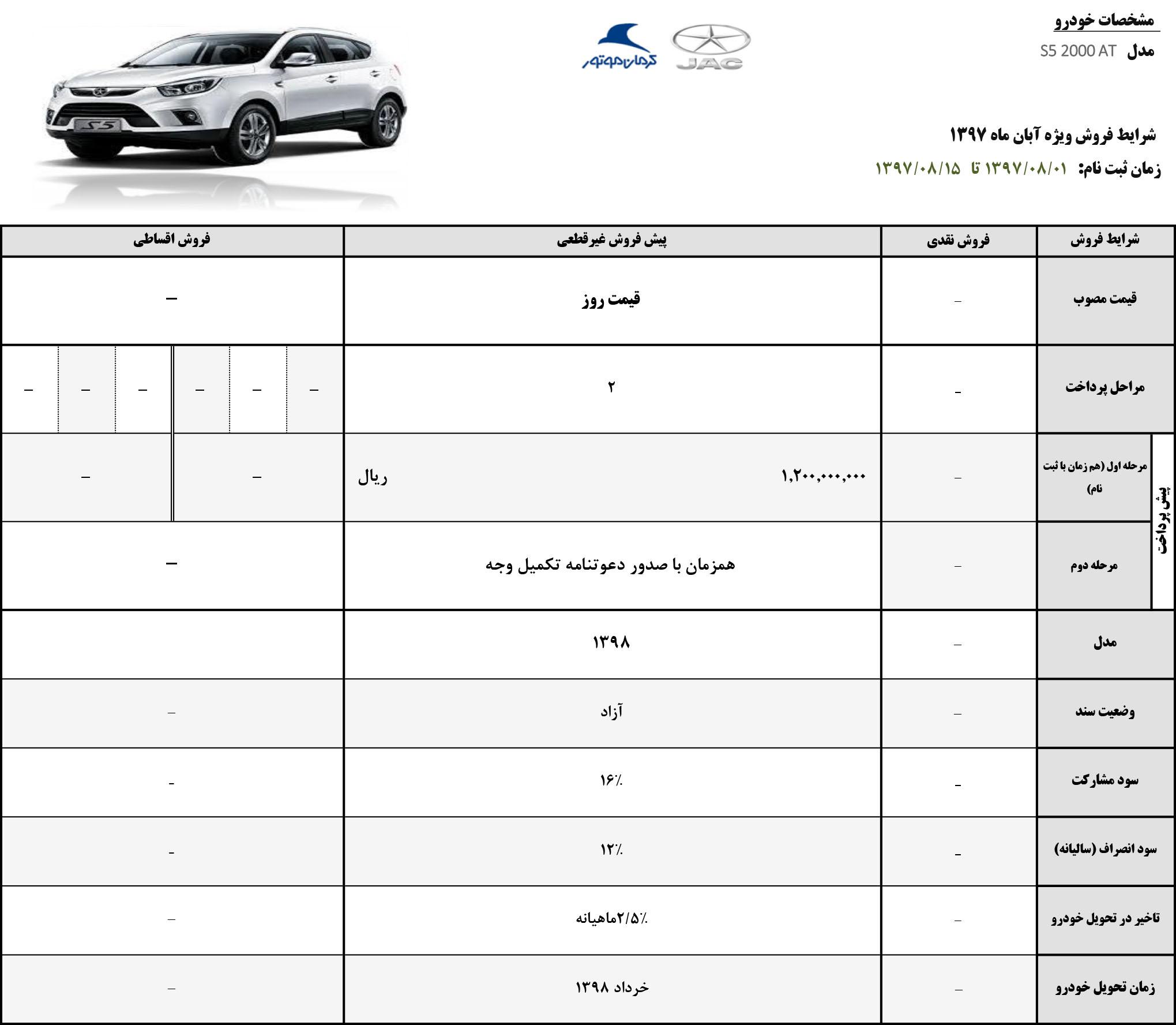 پایگاه خبری آرمان اقتصادی 15+-+Copy اعلام شرایط فروش جدید شاسی بلند کرمان موتور +جزییات