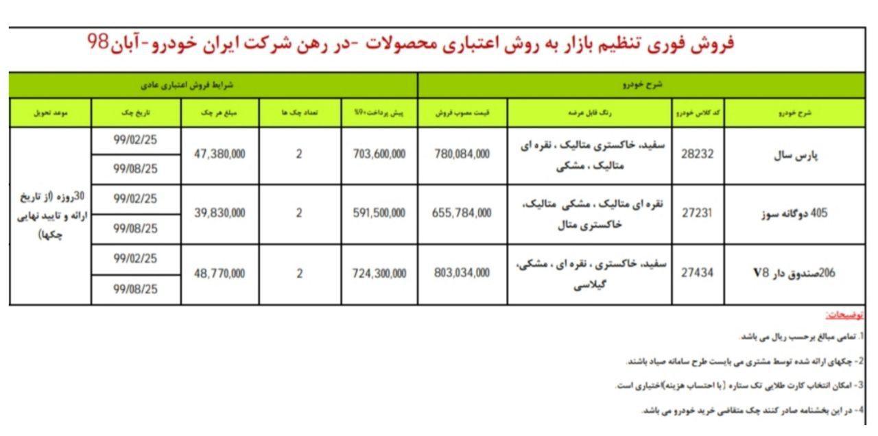 پایگاه خبری آرمان اقتصادی 21 فروش اقساطی 3محصول ایران خودرو ویژه ۱۹ آبان