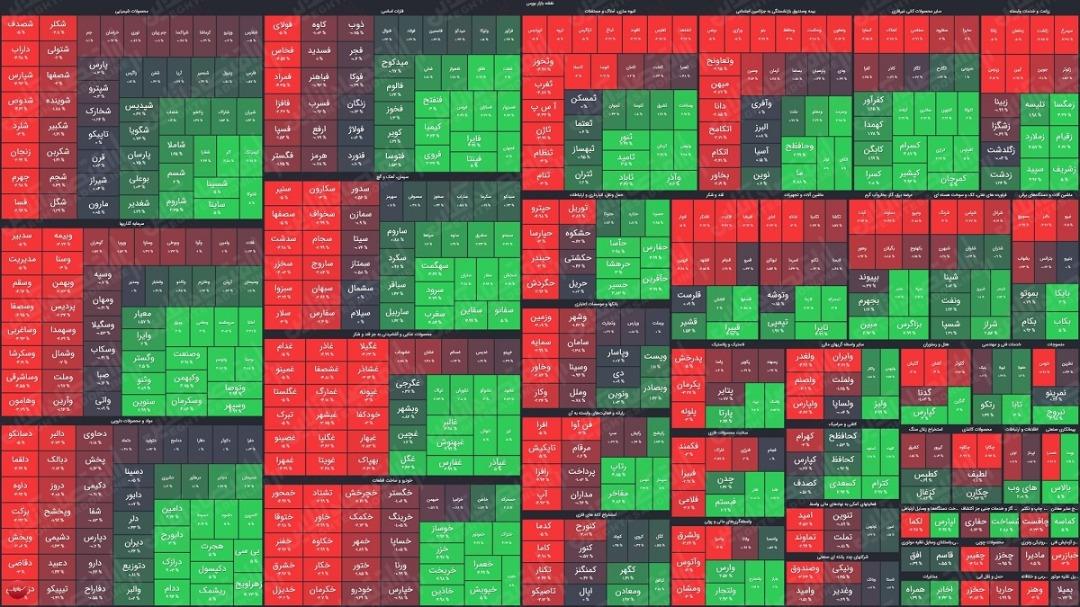 نقشه بورس امروز بر اساس ارزش معاملات / شاخص کل با رشد ۷هزار واحدی همراه شد