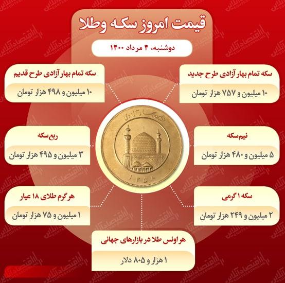 WhatsApp Image 2021-07-26 at 11.52.06