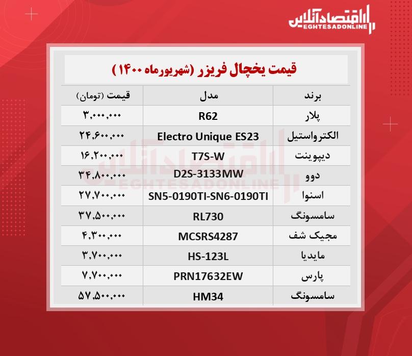 قیمت روز یخچال + جدول/ ۱۱شهریورماه