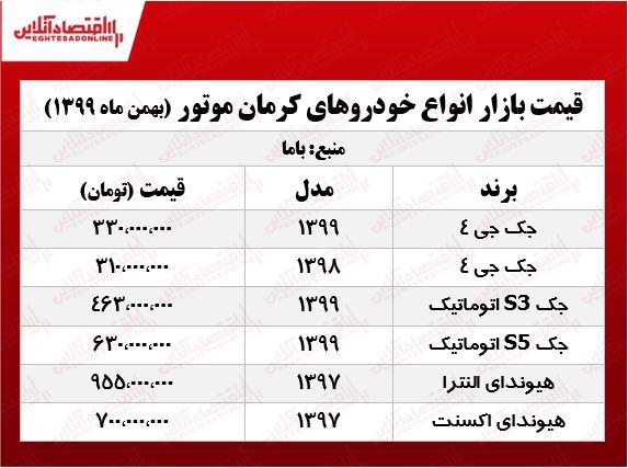 کرمان بهمن