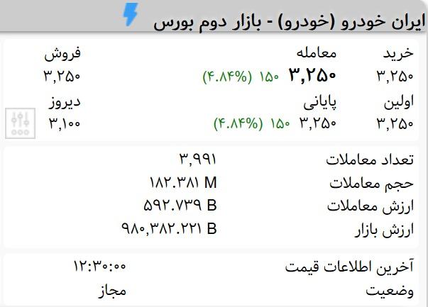 نماد ایران خودرو 16 مهر