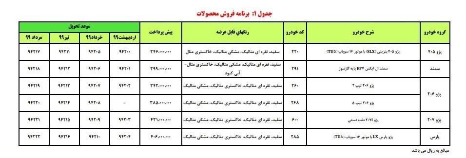 پایگاه خبری آرمان اقتصادی 09 آغاز فروش محصولات ایران خودرو به مناسبت اعیاد شعبانیه