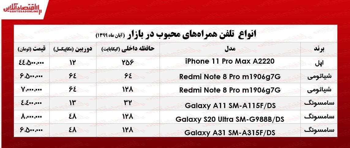 موبایل محبوب