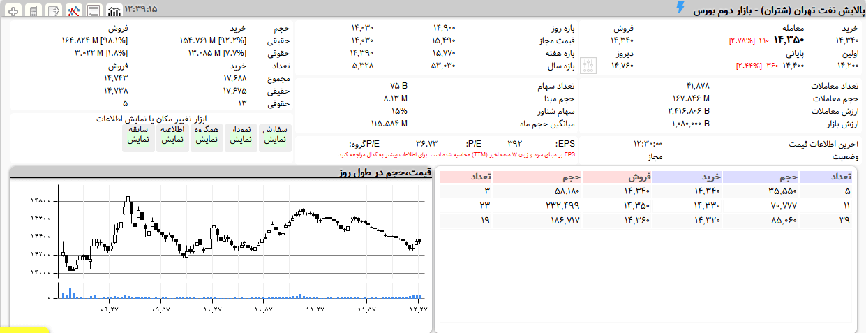 شتران 99.09.15