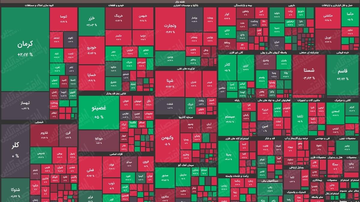 نقشه بازار23.10.99