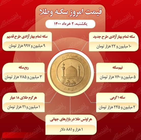 2 خرداد
