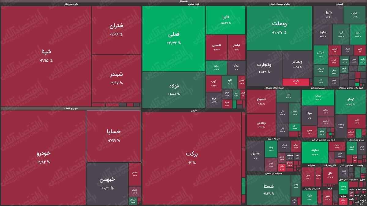 نقشه بازار15.02.1400
