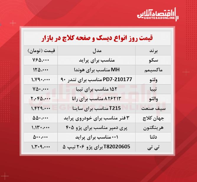 قیمت جدید دیسک و صفحه کلاج (شهریور ۱۴۰۰)