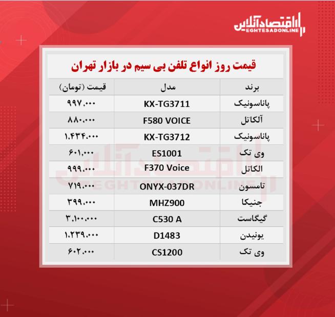 قیمت جدید دستگاه تلفن بی سیم (شهریور ۱۴۰۰)