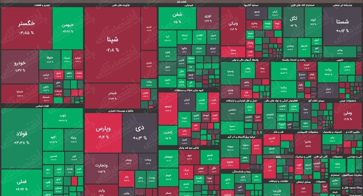 نقشه بازار29.09.99