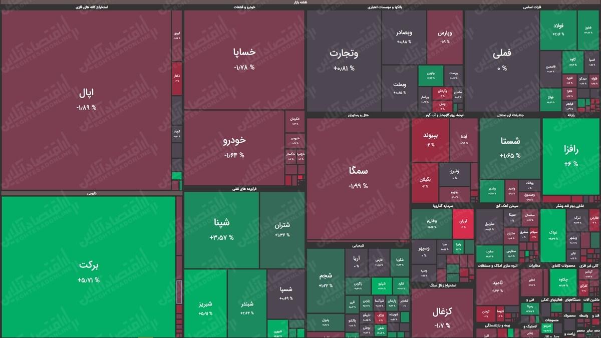 نقشه بازار17.12.99