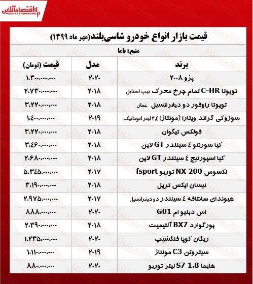قیمت انواع خودرو شاسی بلند