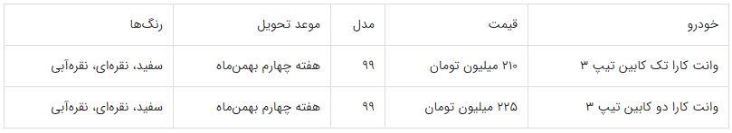 فروش خودروهای گروه بهمن