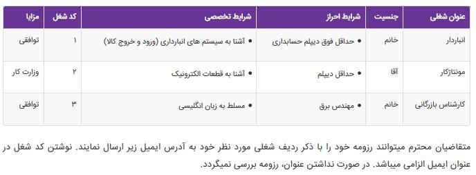 استخدام مونتاژکار الکترونیک در منزل استخدام انباردار، کارشناس بازرگانی و مونتاژکار در تهران