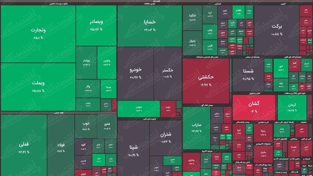 نقشه بازار08.02.1400