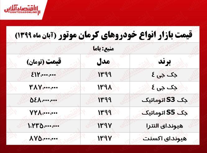 قیمت انواع خودرو کرمان موتور