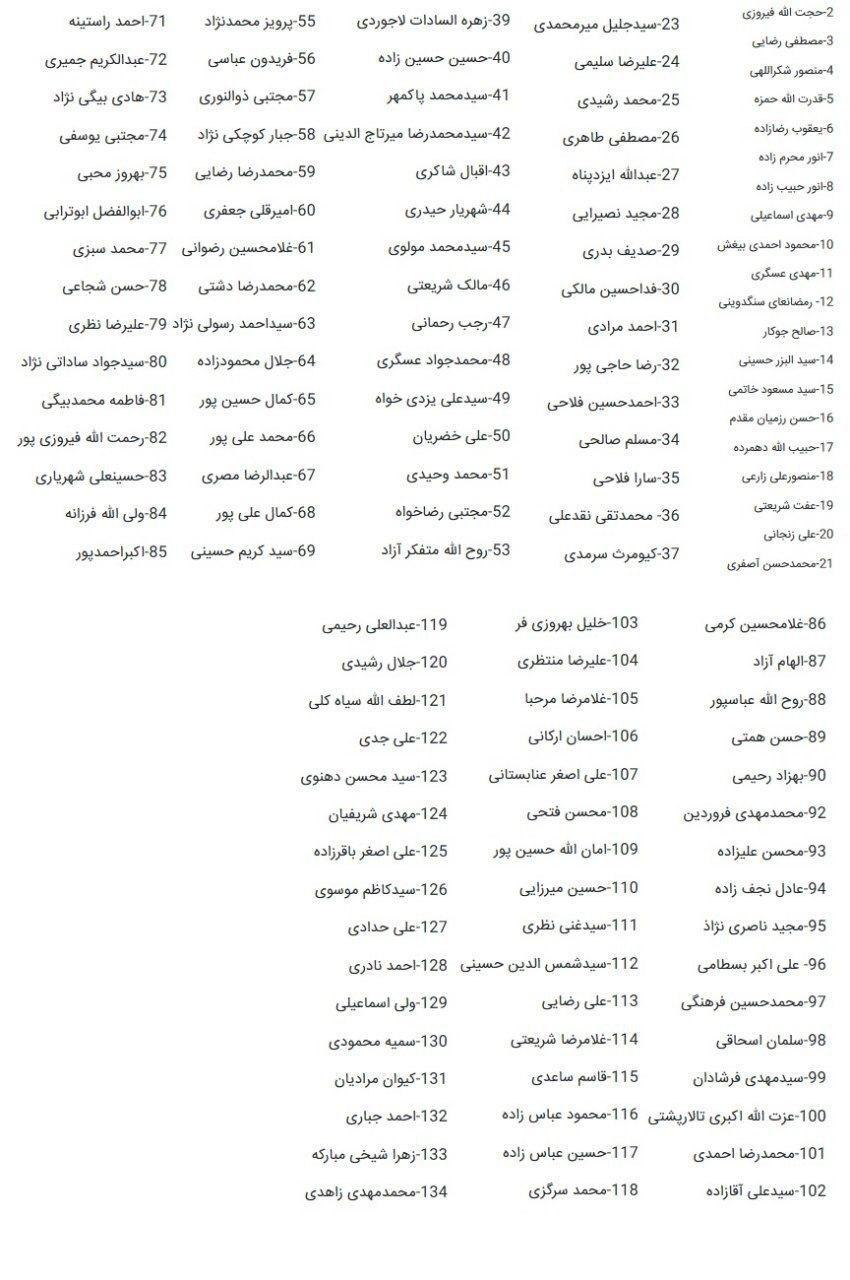 لیست نمایندگان