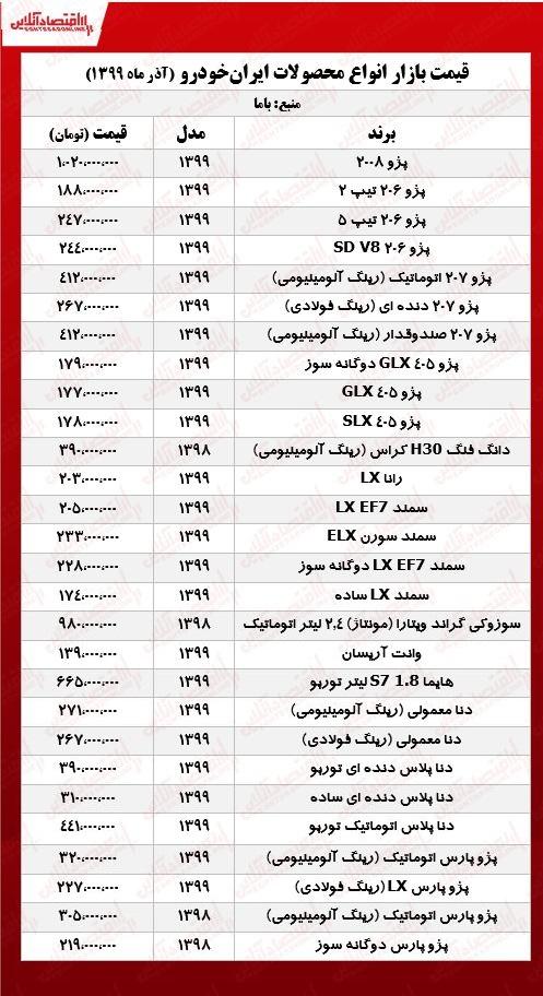 قیمت خودروهای ایرانخودرو