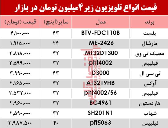 تلویزیون ارزان