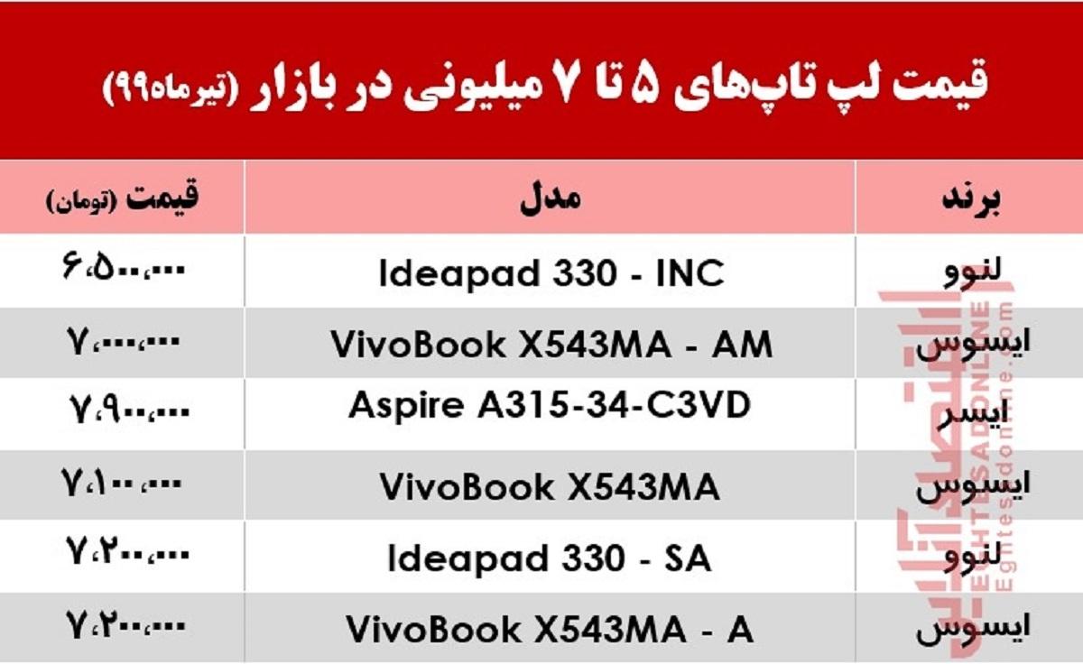 لپ تاپ 7 میلیونی