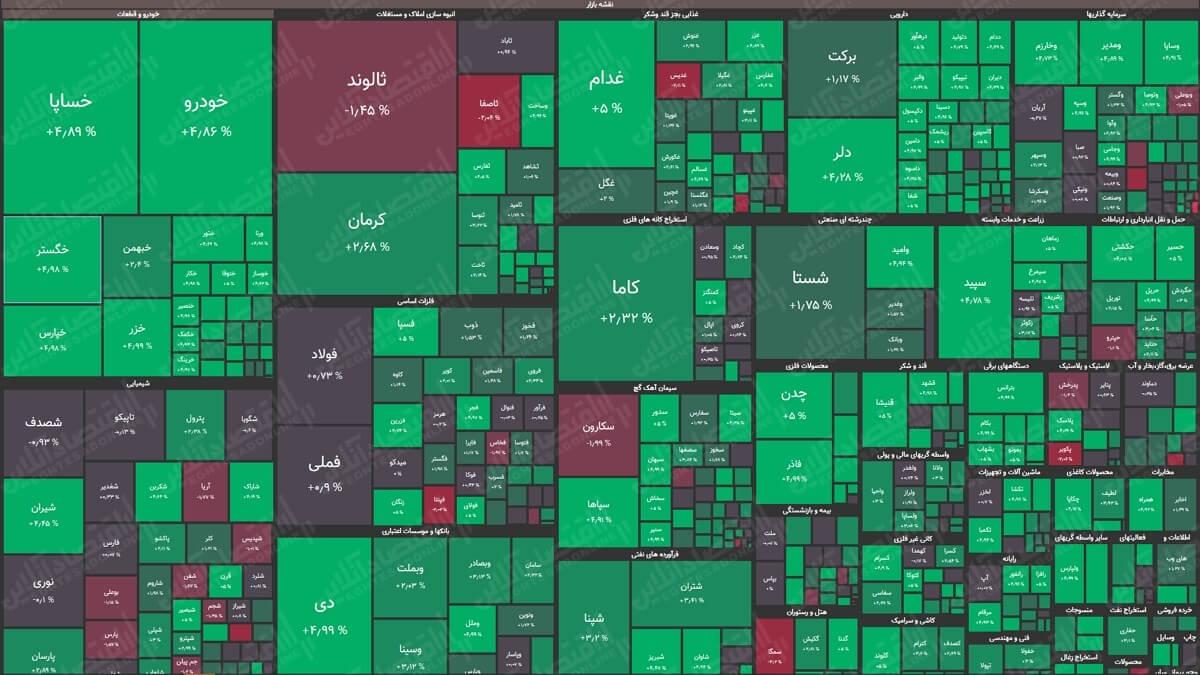 نقشه بازار06.06.1400