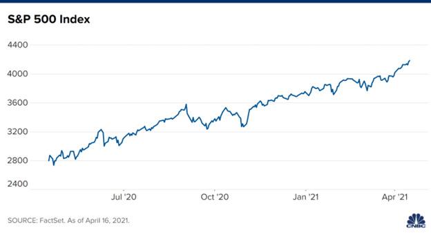 تاثیر نگرانی فشار تورمی بر بازارهای هفته آینده / بازار به چه سمتی حرکت میکند؟