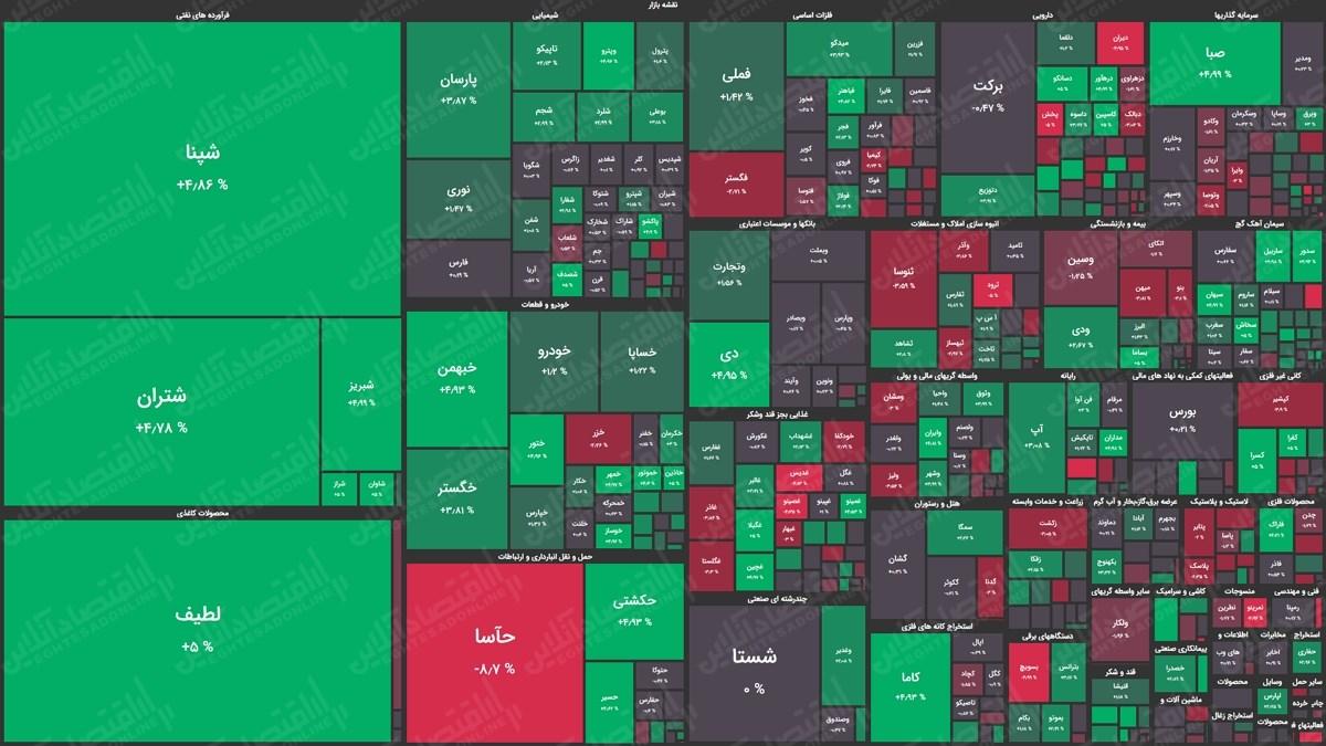 نقشه بازار26.04.1400
