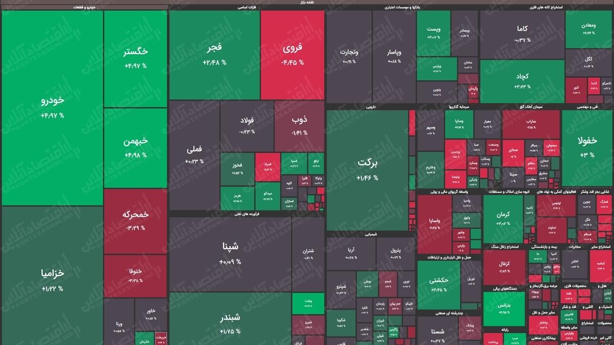 نقشه بازار26.02.1400