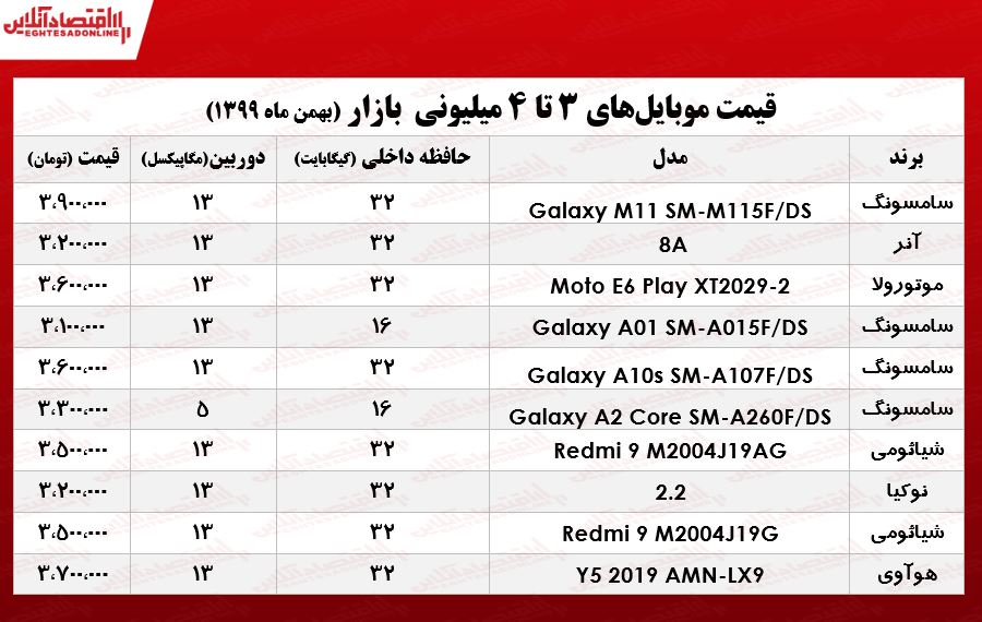 موبایل 3میلیونی