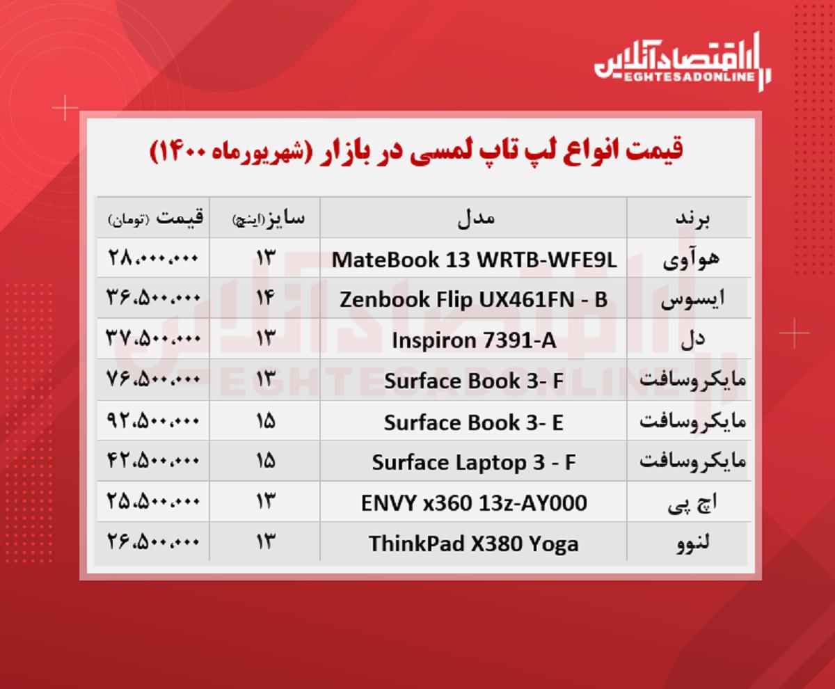 قیمت لپ تاپ لمسی در بازار + جدول