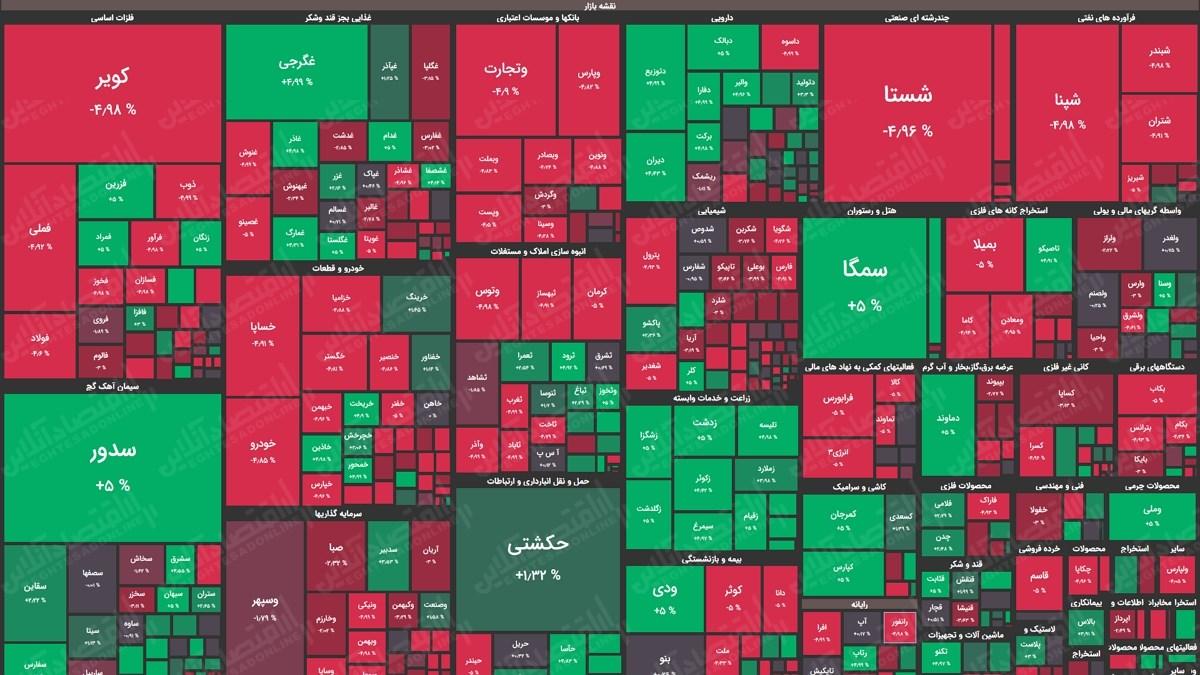 نقشه بازار 99.11.14