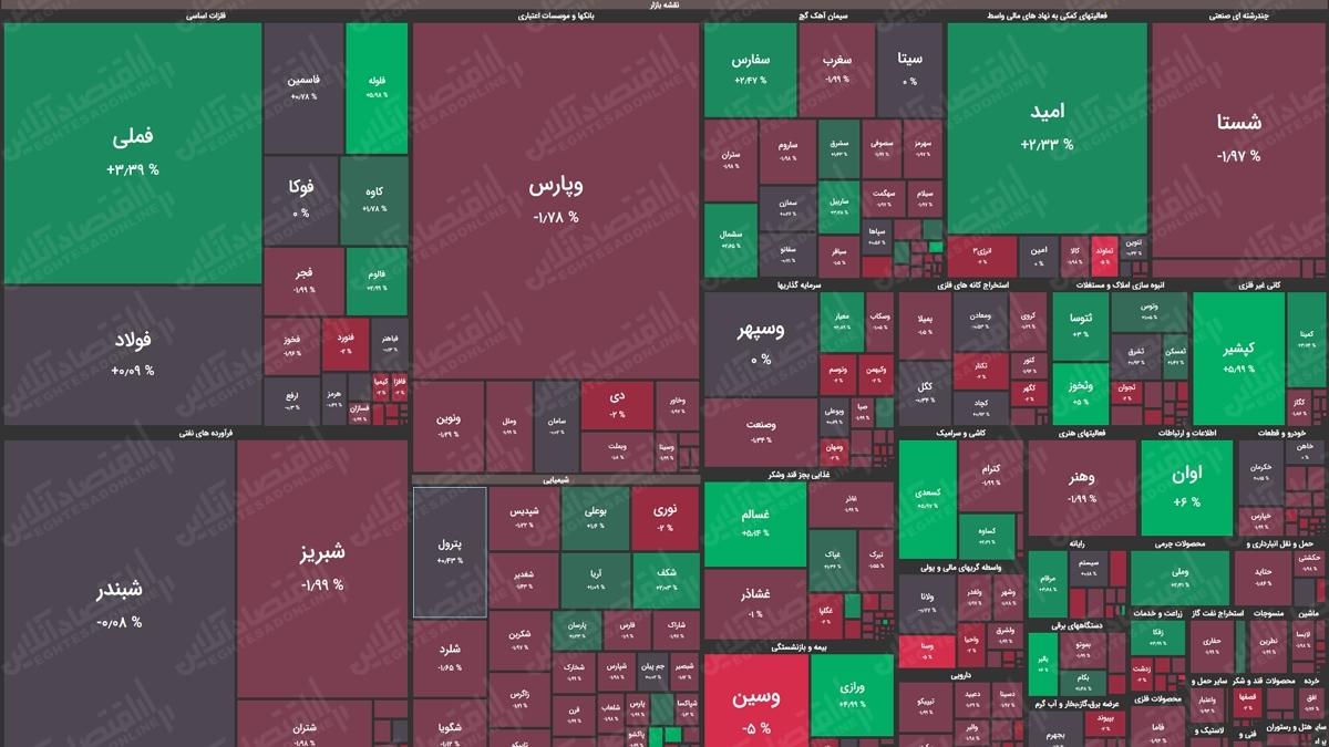 نقشه بازار05.12.99