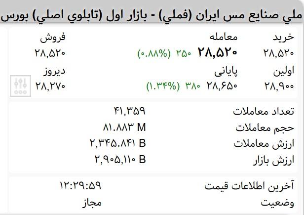 فملی 16 مهر