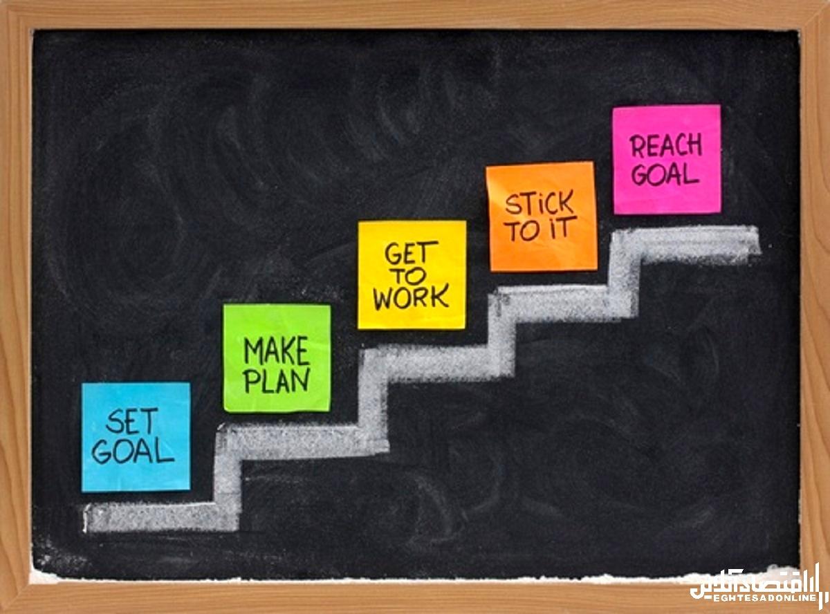 هدفگذاری و برنامه ریزی