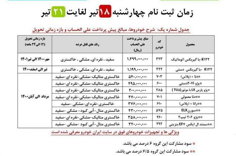 ثبت نام ایران خودرو