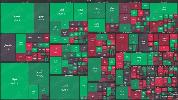نقشه بازار 99.11.20 - LQ