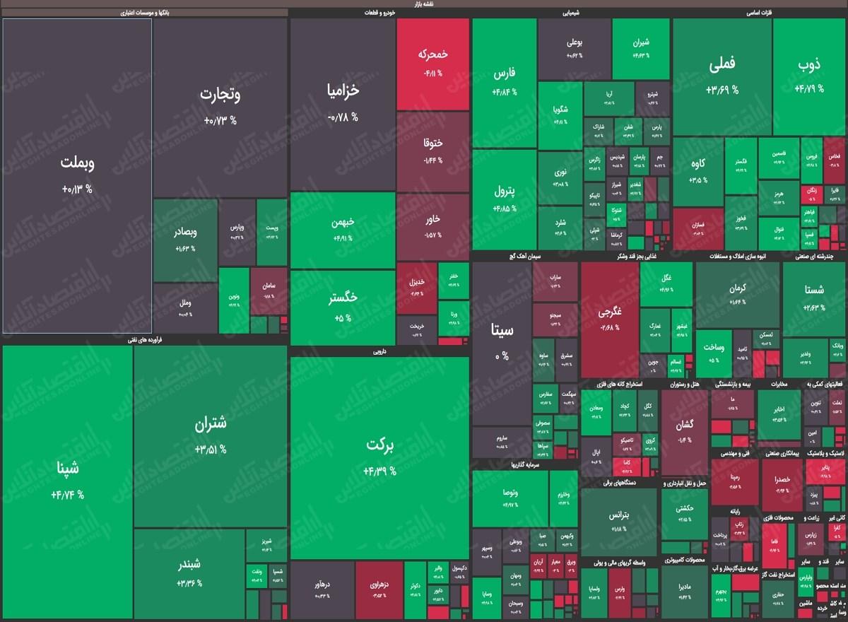 نقشه بازار04.03.1400