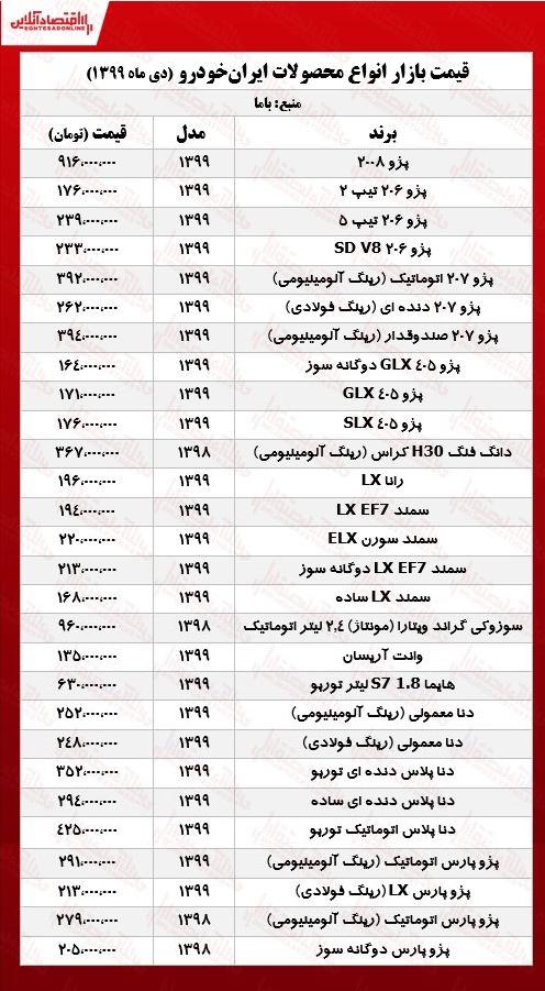 قیمت محصولات ایرانخودرو