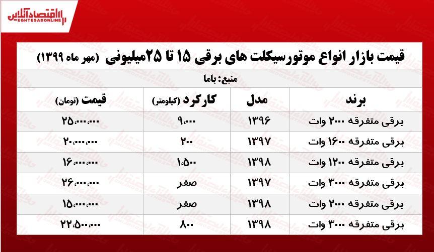 قیمت موتورسیکلت برقی