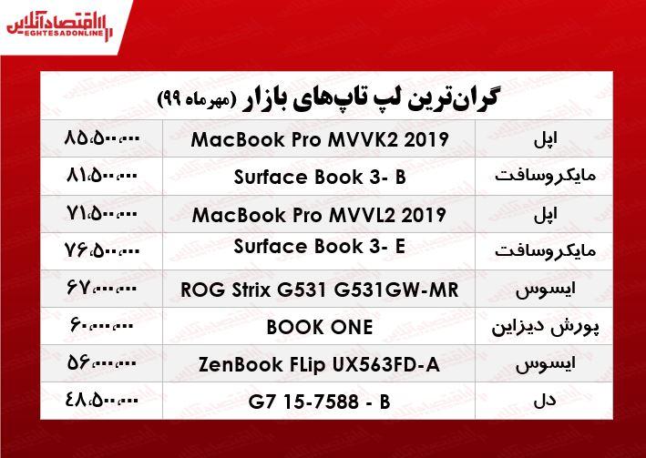 لپ تاپ گران