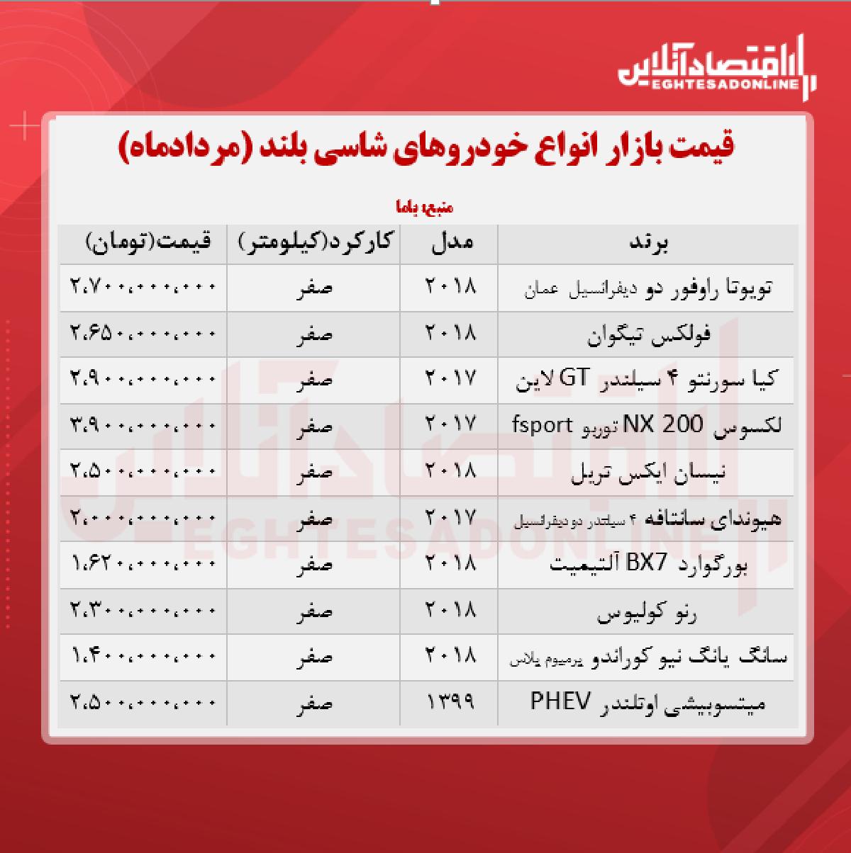قیمت روز خودروهای شاسی بلند
